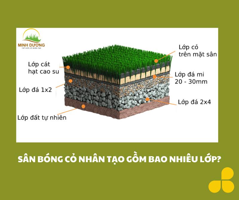 Địa chỉ bán cỏ nhân tạo giá rẻ, chất lượng tốt nhất 1